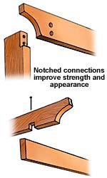 Notched arbor pieces