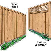 Two fence styles