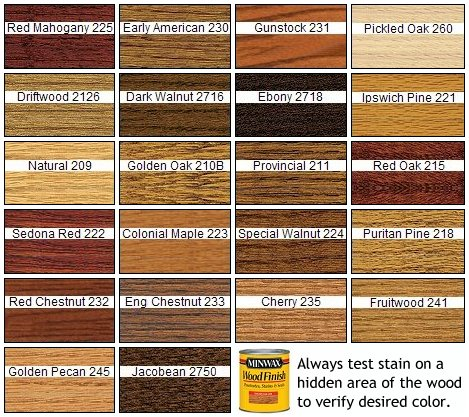 home depot minwax stain colors with Minwax Polyshades Color Chart Y 7ceg Fqzkdscx0pcf4t5cck7n6jv7jeqnyxoxv01ols on Diy Gel Staining Projects additionally Color Stains For Wood likewise  as well Minwax Polyshades Color Chart Y 7Ceg FqzkDSCX0PcF4t5Cck7n6jV7JEqNyXoxv01oLs also Stain Chart.