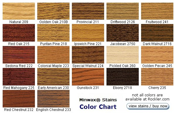 Index Of Minwax Swatches