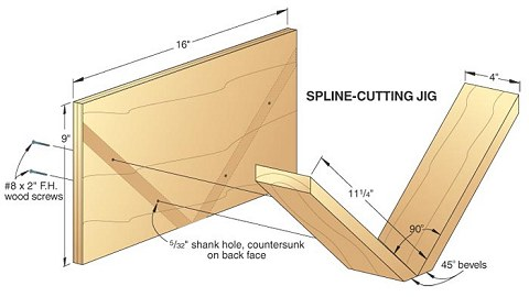 Click for Larger View: Spline-cutting Jig